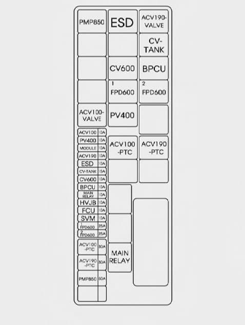 Hyundai Tucson Fuel Cell - fuse box - fuel cell power module compartment (box 2)