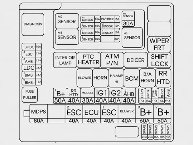 Hyundai Tucson Fuel Cell - fuse box - fuel cell power module compartment (box 1)