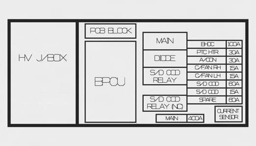Hyundai Tucson Fuel Cell - fuse box - high voltage box panel