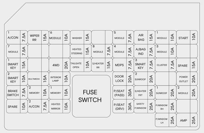 Hyundai Tucson - fuse box - instrument panel