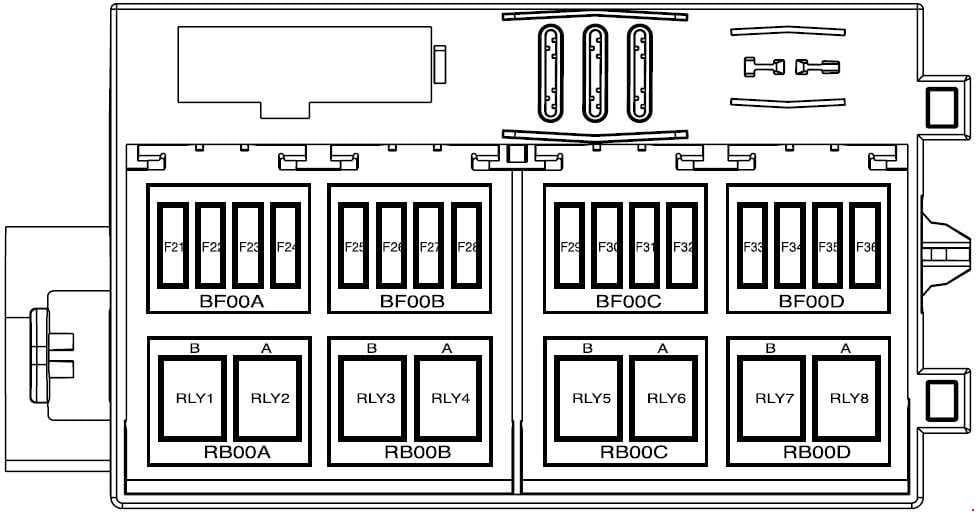 IKCO Samand Soren - fuse box diagram - dashboard