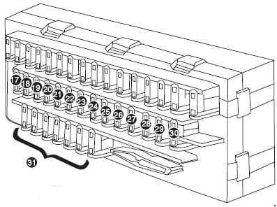 Iran Khodro Arisun - fuse box diagram - dashboard