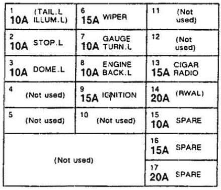 Isuzu Amigo - fuse box diagram