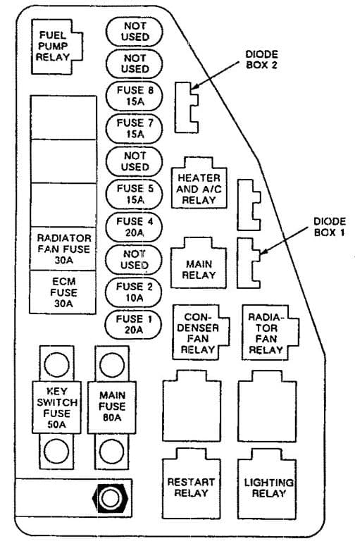 Isuzu Impulse - fuse box diagram