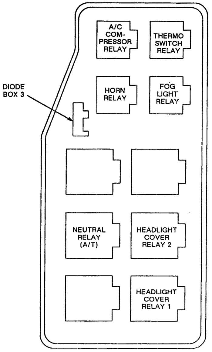 Isuzu Impulse - fuse box diagram - relay