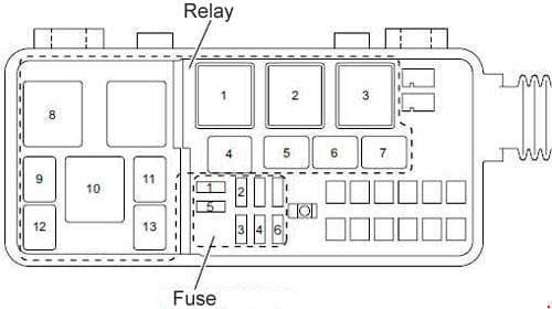 Isuzu N-Series - fuse box diagram - fuse and relay location (cab exterior)
