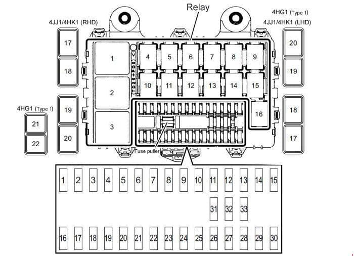 Isuzu N-Series - fuse box diagram - passenger compartment  (4HG1 engine model (type 1), 4JJ1/4HK1 engine models)