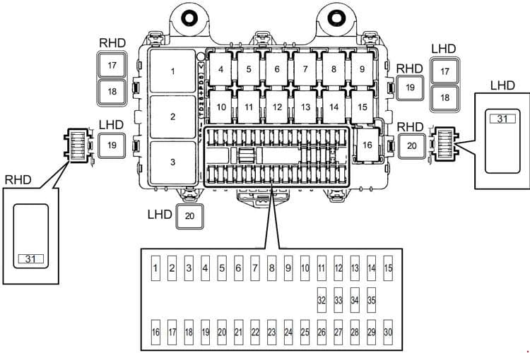 Isuzu N-Series - fuse box diagram - passenger compartment (4JB1-T engine model (type 1))