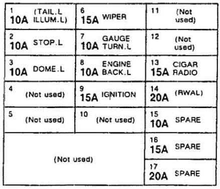 Isuzu Trooper - fuse box diagram