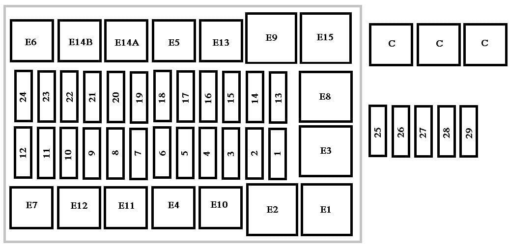 Iveco Daily mk2 - fuse box - passeneger compartment