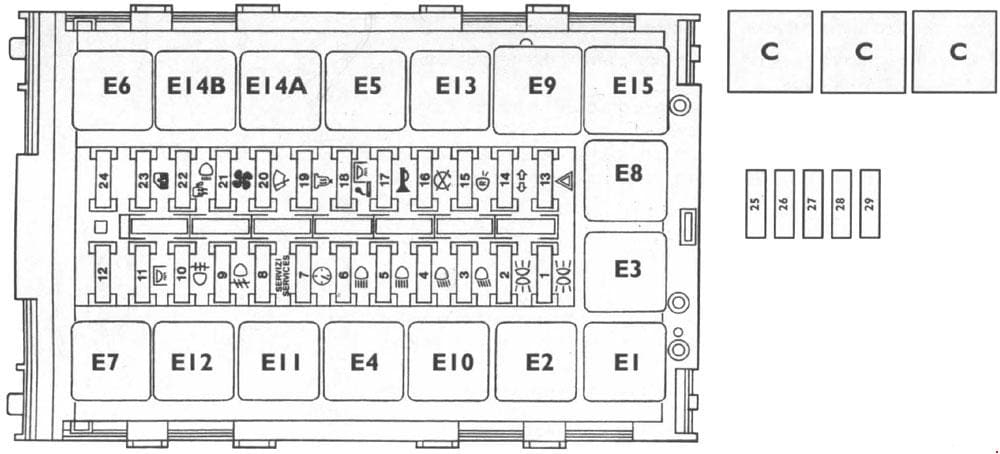 Iveco Daily - fuse box diagram