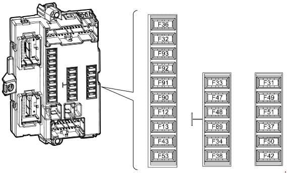 Iveco Daily - fuse box diagram - dashboard