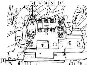 Iveco Daily - fuse box diagram - positive connection central unit (CBA)