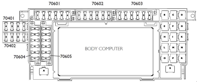 Iveco Stralis - fuse box diagram
