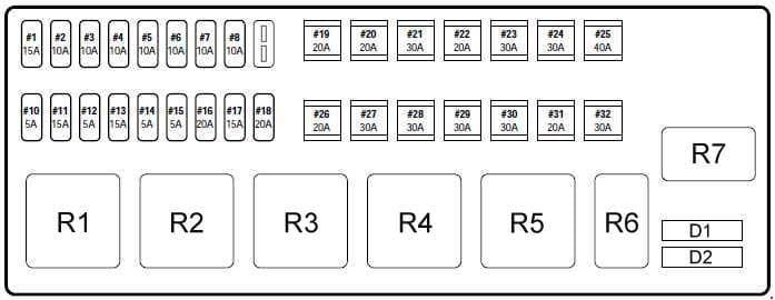 Jaguar S-Type - fuse box diagram - luggage compartment