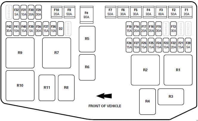 Jaguar X-Type - fuse box diagram - engine compartment