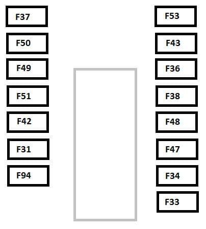 Jeep Renegade - fuse box - dashboard