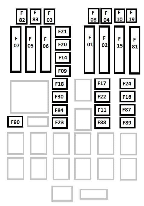 Jeep Renegade - fuse box - engine compartment