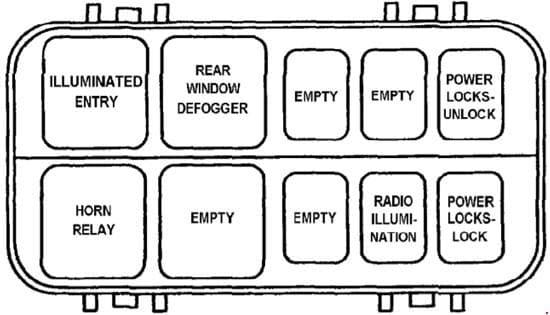 Jeep Cherokee XJ - fuse box diagram - relay box