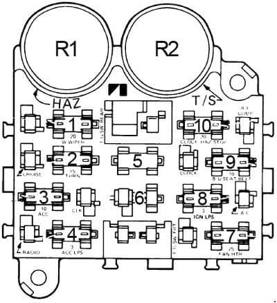 Jeep CJ - fuse box diagram