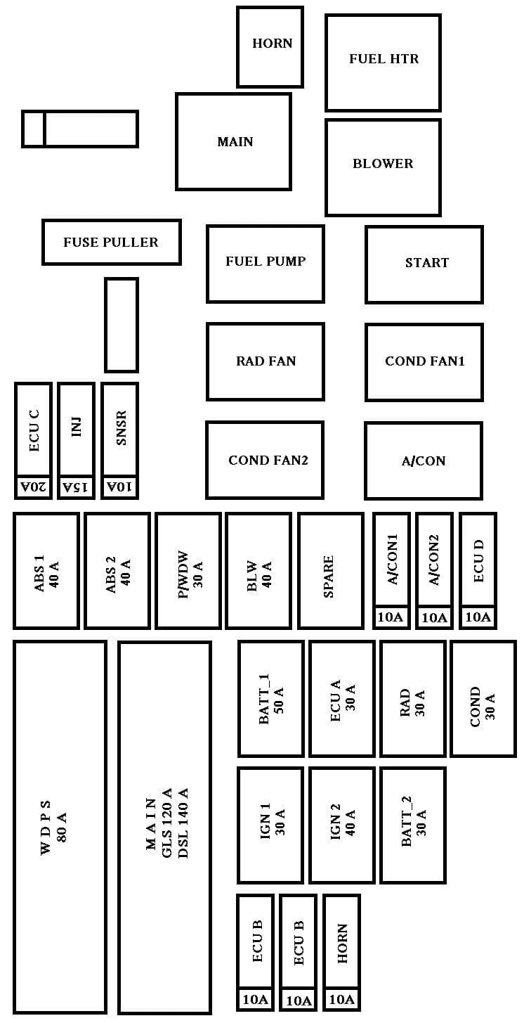 KIA Rio FL mk2 - fuse box - engine compartment