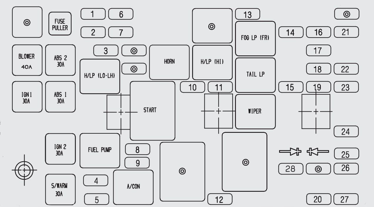 Kia Amanti FL - fuse box - engine compartment