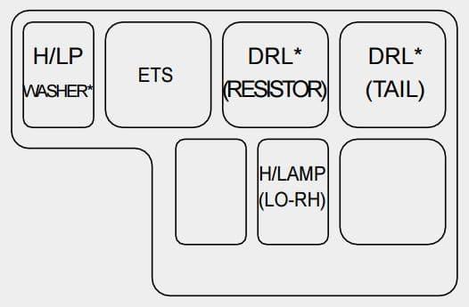 Kia Amanti - relay panel - engine compartment
