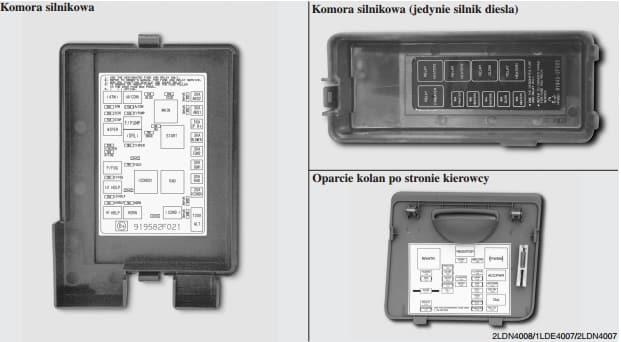 Kia Cerato - fuse box diagram