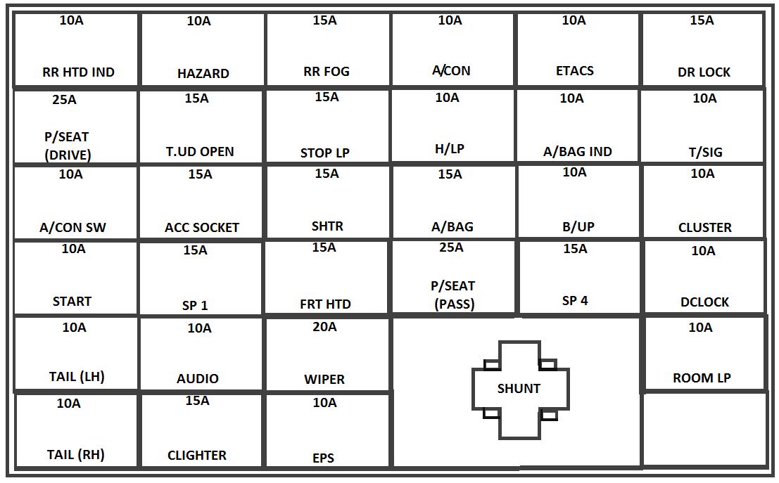 Kia Optima mk1 - fuse box - passeneger compartment