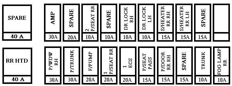 KIA K900 - fuse box - engine trunk fuse panel