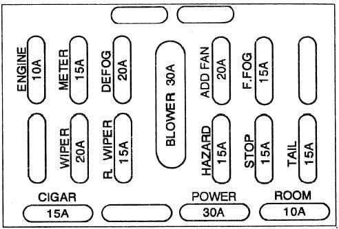 KIA Avella - fuse box diagram - instrument panel