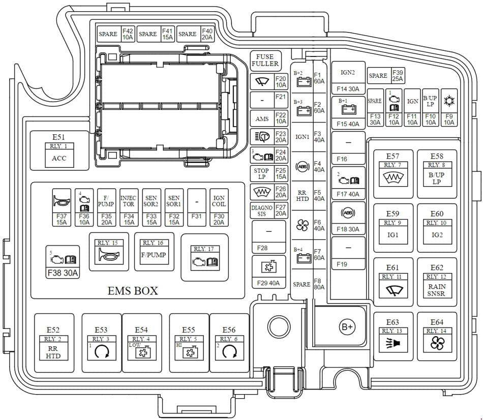 KIA Cadenza - fuse box diagram - engine compartment