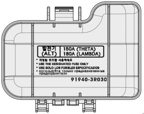 KIA Cadenza - fuse box diagram - main fuse