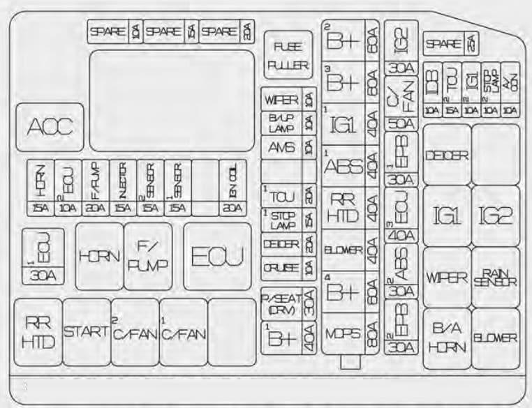 KIA Candeza - fuse box diagram - engine compartment