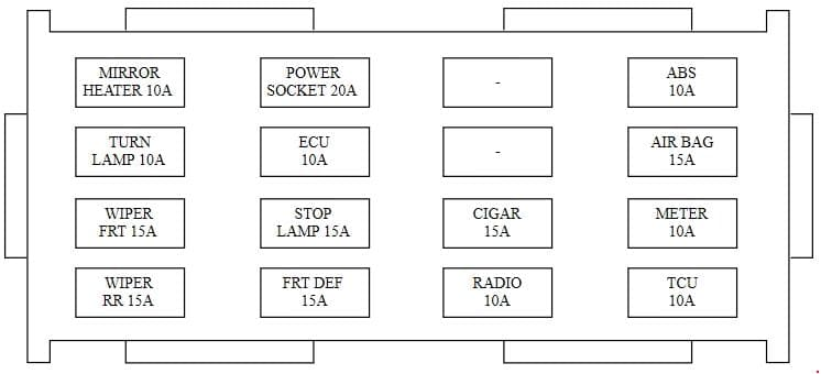 KIA Carens FJ - fuse box diagram - compartment fuse box