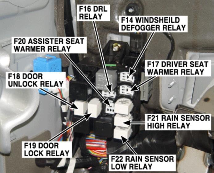 KIA Carens FJ - fuse box diagram - relay box