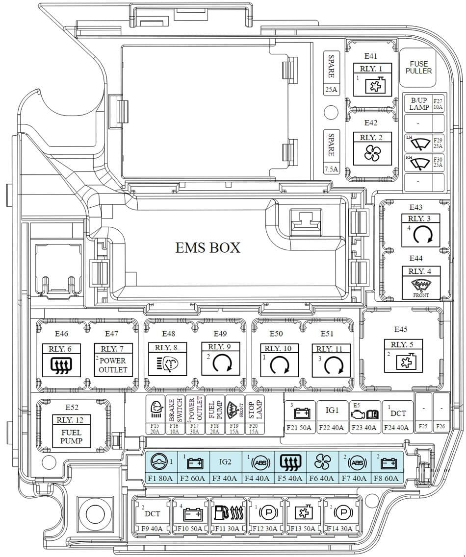 KIA Carens RP - fuse box diagram - engine compartment (diesel)
