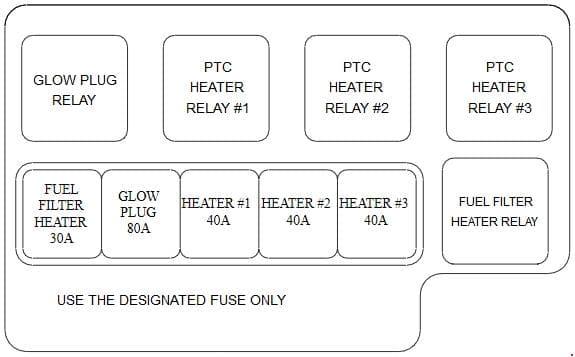 KIA Carens UN - fuse box diagram - engine compartment (diesel)