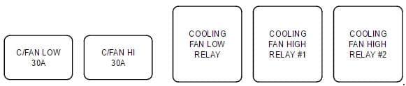 KIA Carnival VQ - fuse box diagram - cooling box