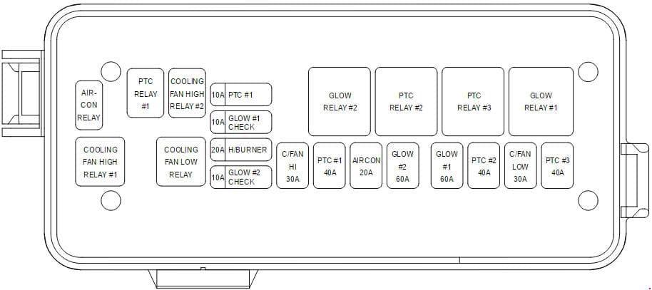 KIA Carnival - fuse box diagram - engine compartment (diesel)