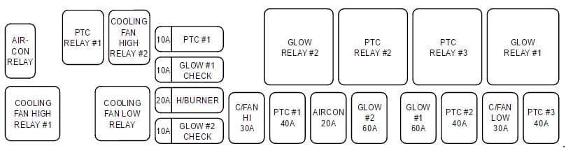 KIA Carnival VQ - fuse box diagram - engine compartment (diesel)