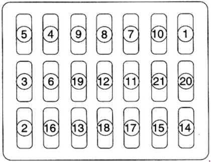 KIA Clarus - fuse box diagram - instrument panel