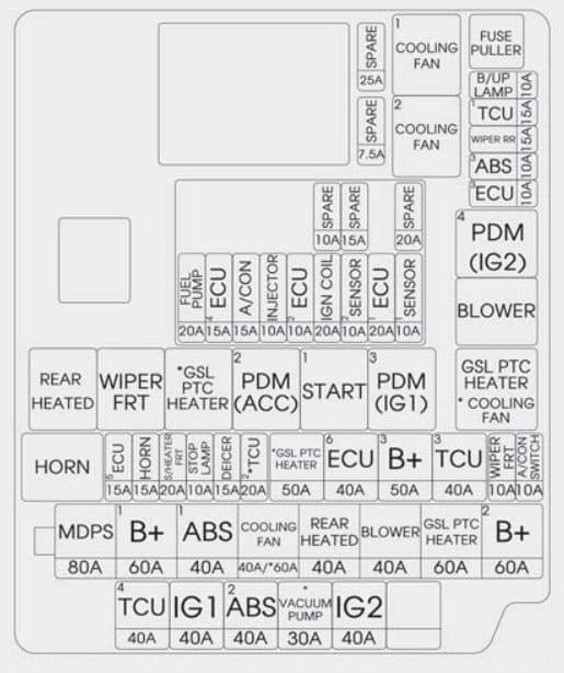 KIA Forte - fuse box diagram - engine compartment