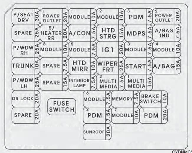 KIA Forte - fuse box diagram - instrument panel