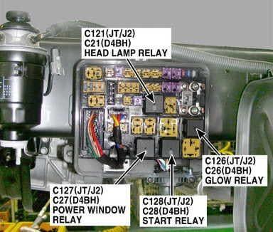 KIA K2500 - fuse box diagram