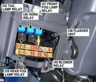 KIA K2700 - fuse box diagram