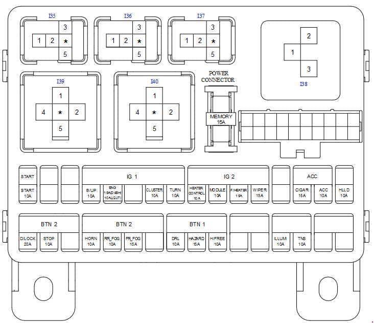 KIA K3000 - fuse box diagram