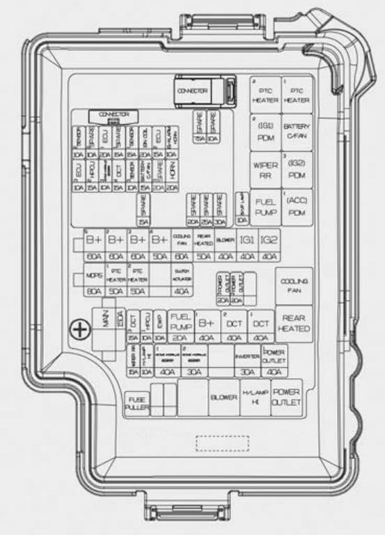 KIA Niro - fuse box diagram - engine compartment