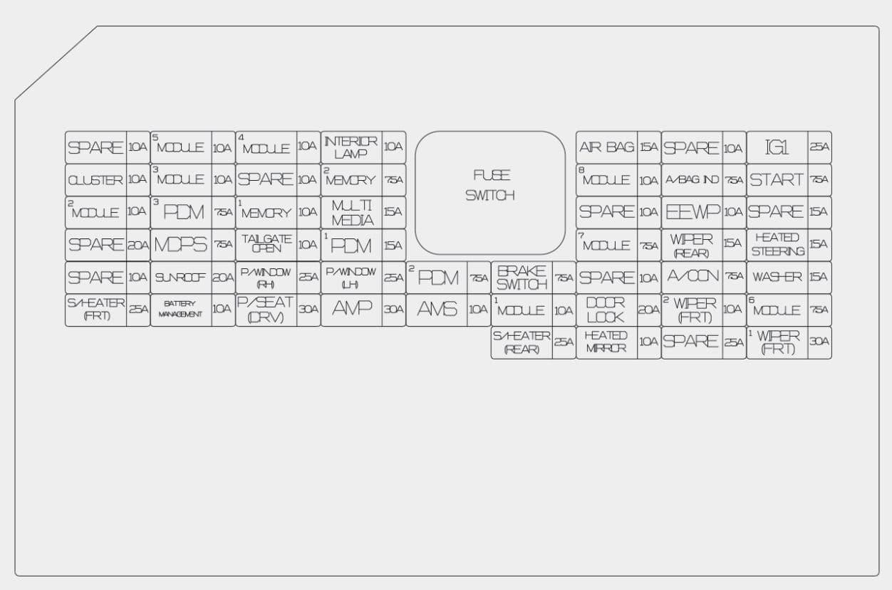 KIA Niro - fuse box diagram - instrument panel (driver's side)