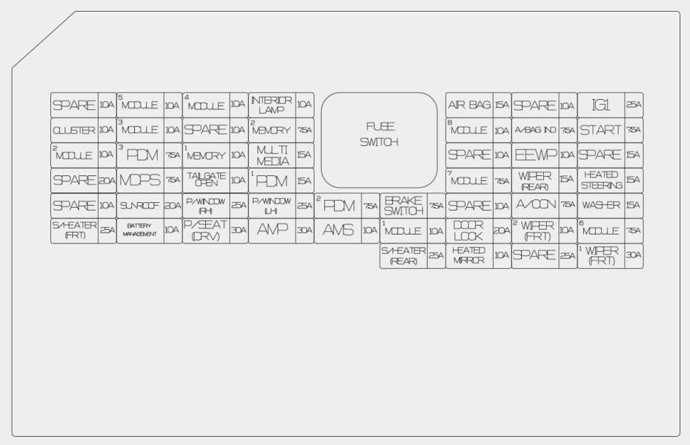 KIA Niro - fuse box diagram - instrument panel (Hybrid)